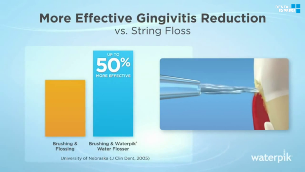 More Effective Gingivitis Reduction – Independent Study